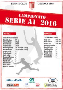 giocatori-2016